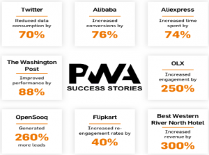 pwa success stories